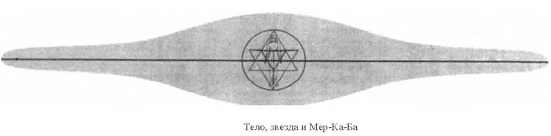 Мер-Ка-Ба2