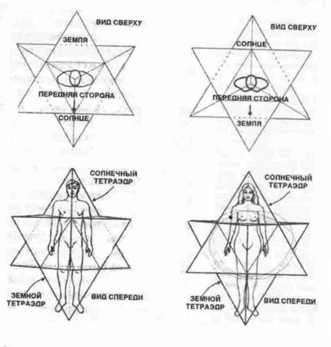 meditatsiya-merkaba01