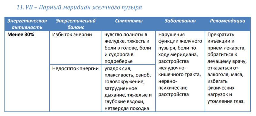 Мередиан11